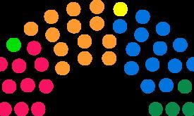 Conseil des États en Suisse
